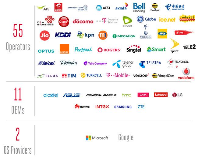 شرکت های همکار خدمات ارتباط با مشتری گوگل